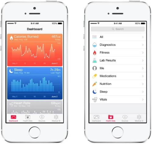 Apple Temporarily Removing Blood Glucose Tracking from Health App After Reported Issues