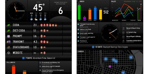 Panic Releases Data Visualizer App 'Status Board' for iPad