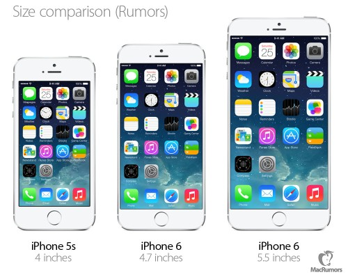 iPhone 6 Reportedly Launching 'As Early As September' in 4.7- and 5.5-Inch Sizes