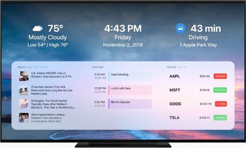 DayView 1.0 Brings a Personal Dashboard to Your Apple TV