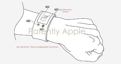 Apple Patent Describes ECG-Based Heart Health Wearable