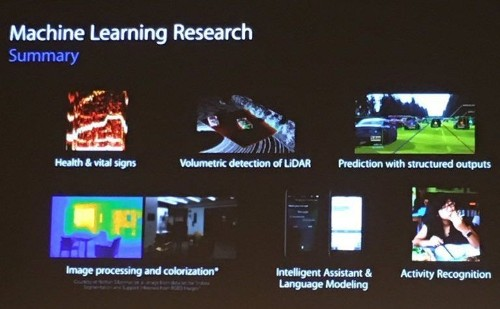 Apple's AI Team Working on LiDAR, Smaller Neural Networks, Image Processing and More