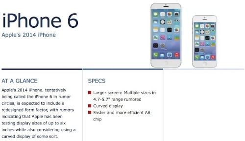 What We Expect for iPhone 6