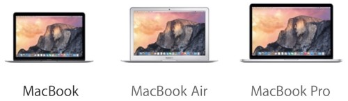 MacBook Buyer's Guide: Which MacBook is Right for You?