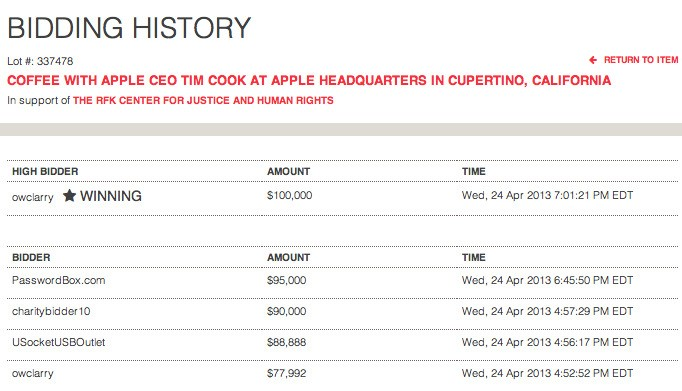Tim Cook Coffee Meeting Charity Auction Hits $100,000