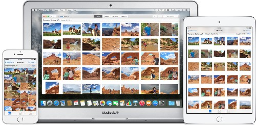 How to Use iCloud Photo Library in Photos to Sync Pictures Between Devices