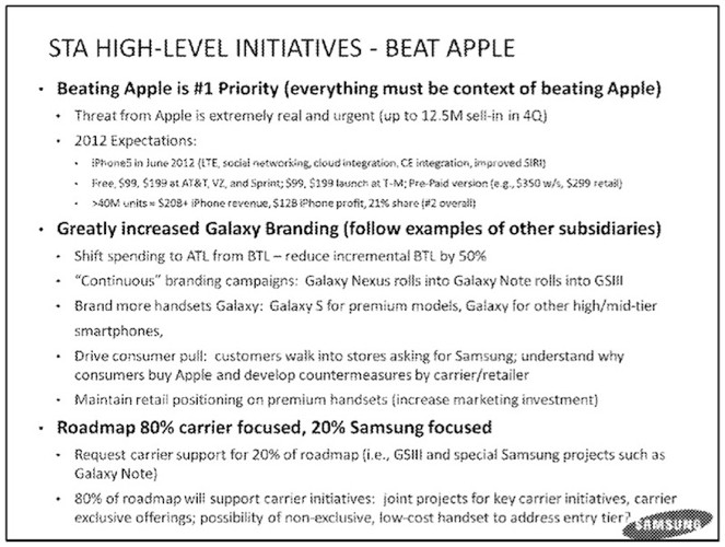 Samsung's Goals for 2012: 'Beating Apple is #1 Priority'
