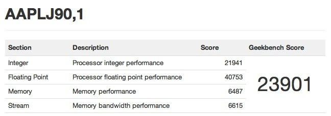Apple's New Mac Pro Begins Showing Up in Benchmarks