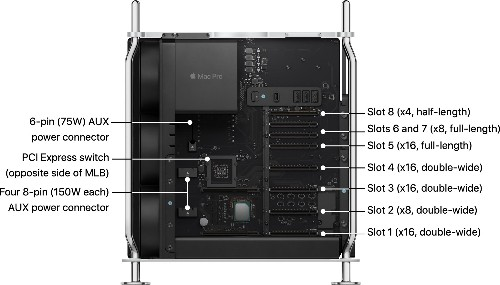 Apple Shares Detailed Technical Overviews of Pro Display XDR and Mac Pro