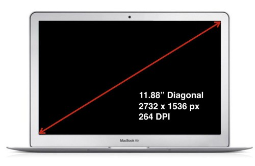 The Argument for an 11.88-Inch Retina MacBook Air