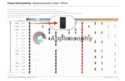 iPhone XS and iPhone XS Max Smart Battery Cases Spotted in Apple's Fall 2018 Merchandising Guide