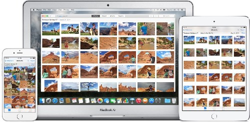 iCloud Photo Library: What You Need to Know