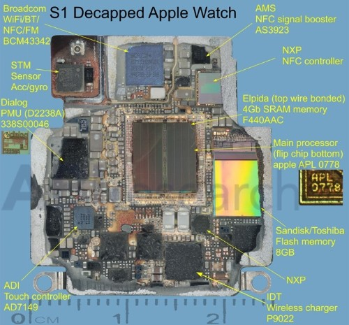 Early Looks Inside Apple Watch's S1 Chip Confirm 512 MB RAM, Unexpected Suppliers