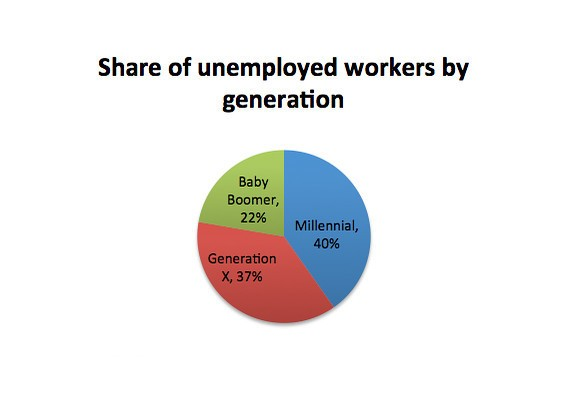Generations at Work - Magazine cover