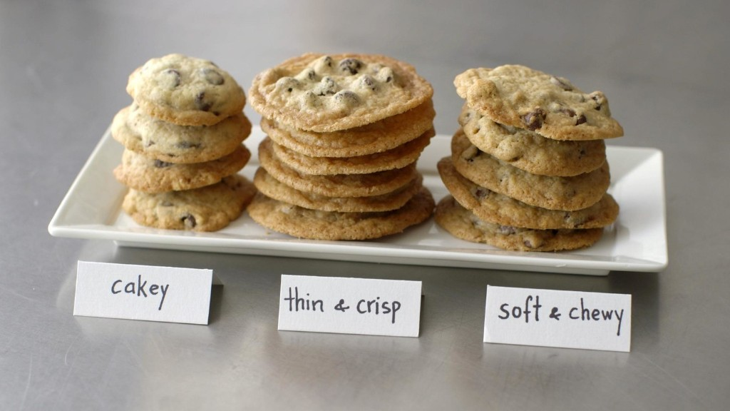 The Science Behind Perfect Chocolate Chip Cookies