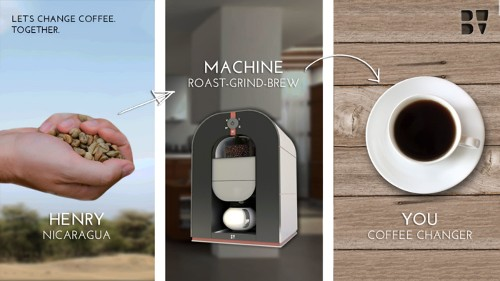 'World's First' All-in-One Coffee Machine Roasts, Grinds and Brews