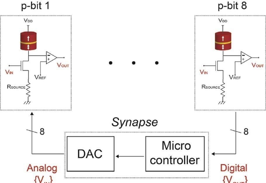 Quantum Computing - cover