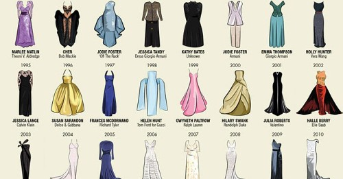 Here Is Every Best Actress Oscar Winner's Gown Ever