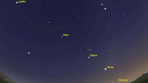 Wake up early to see 5 planets align for the first time since 2005