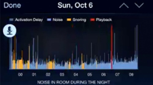 Guy's Sleep Recorder App Picks Up Sounds Worse Than Ghosts