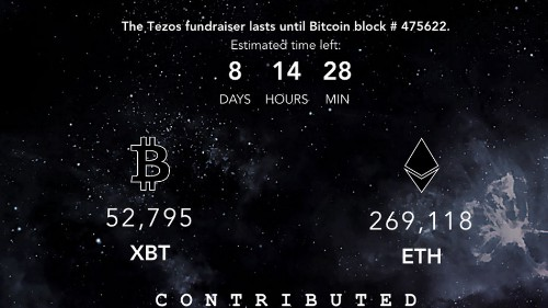 At $200 million, Tezos ICO is already the biggest ever, and it's still going strong