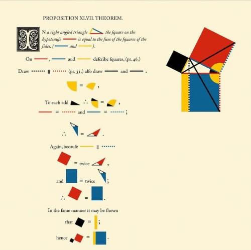19th Century Geometry Guide Is Transformed Into Incredible Online Resource
