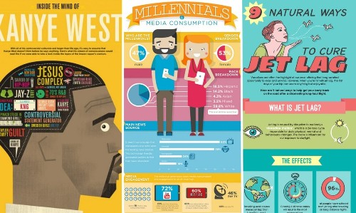 30+ Creative Infographics to Keep Your Mind Active and Entertained