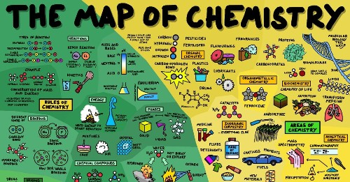 Physicist Creates Visual Maps to Simplify Complex Branches of Math and Science