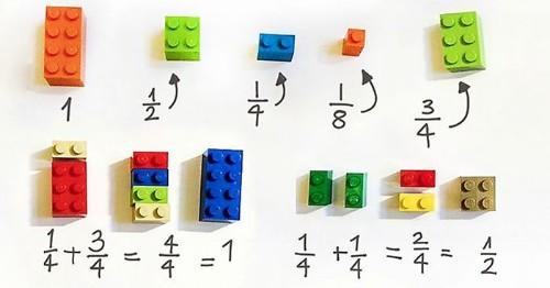 Teacher Uses LEGO Blocks to Effectively Improve Children's Math Skills