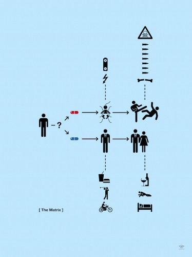 New in the Shop: Clever Pictogram Movie Posters by H-57