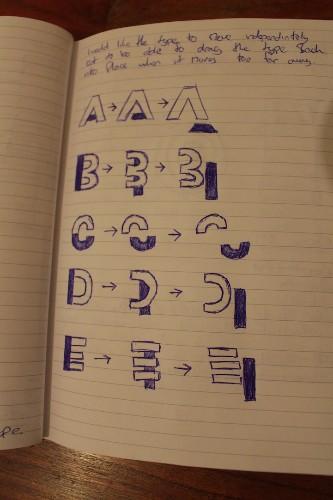 Designer Creates Font to Help Us Better Understand Dyslexia
