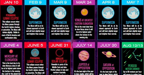 This 2020 Celestial Calendar Can Help You Plan for Spectacular Events in the Sky