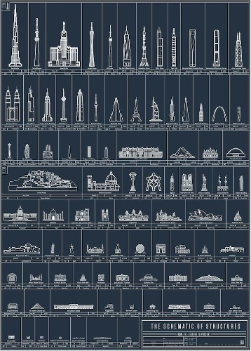 Illustrated Poster Highlights 90 of the World's Architectural Achievements