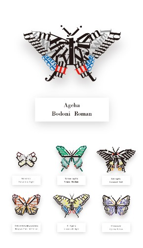 Unique Butterfly Species Created with Typography