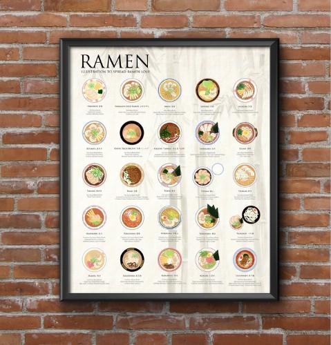 Illustrated Poster Highlights 25 Popular Variations of Ramen