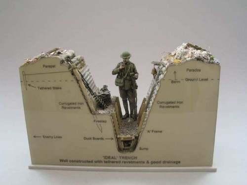 Man Spends Years Creating Detailed Models of WWI Trenches