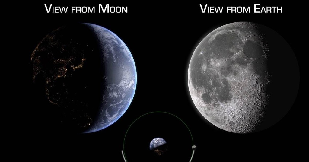 Amazing Video Shows the Earth and the Moon's Perspective of Each Other