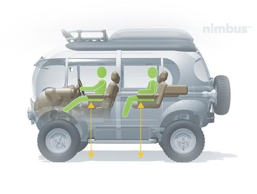 "All-Terrain ""Nimbus"" E-Car Concept is Eco-Friendly with On-Board Wi-Fi"