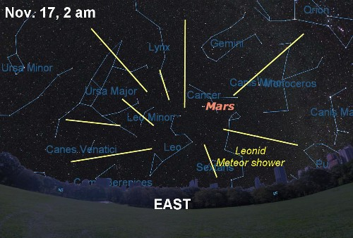 Watch the Leonid Meteor Shower for a Weekend Spectacle