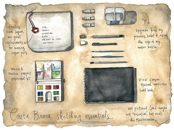 How to Create Your Own Travel Sketchbook