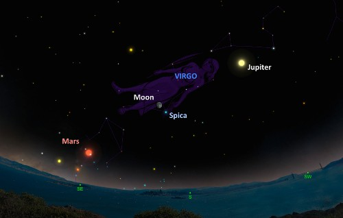 This Week's Night Sky: Watch a Parade of Planets