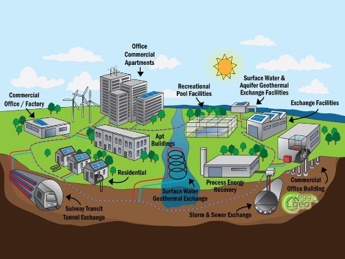 10 Myths About Geothermal Heating and Cooling