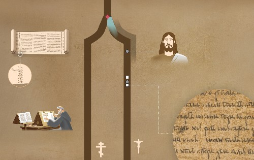 How the Bible became a holy book