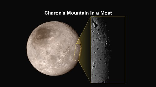 Charon: The Mega-Moon With a Mountain in a Moat