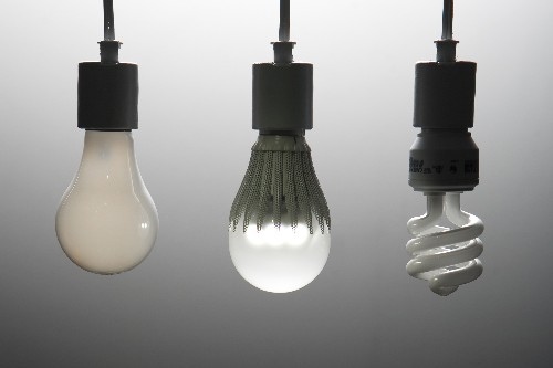 Pro-Environment Light Bulb Labeling Turns Off Conservatives, Study Finds