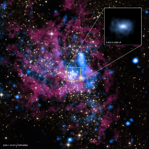 Thousands of Black Holes May Lurk at the Galaxy's Center
