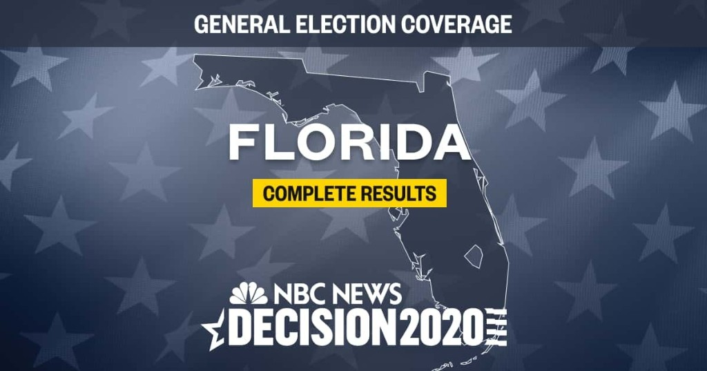 Florida election results 2020: Live results by county