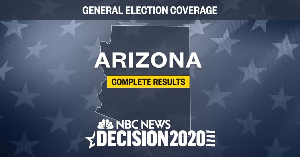 Arizona election results 2020: Live results by county