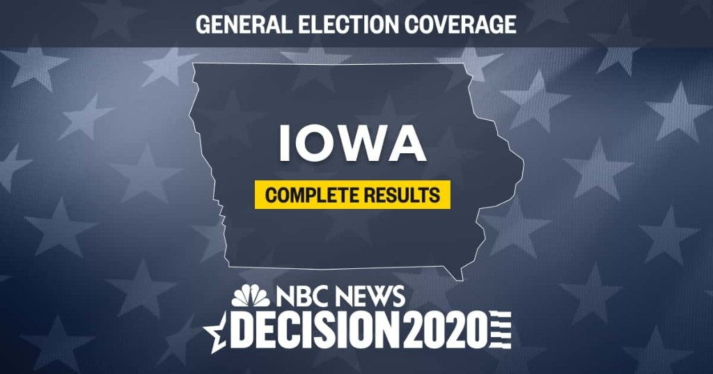 Iowa election results 2020: Live results by county