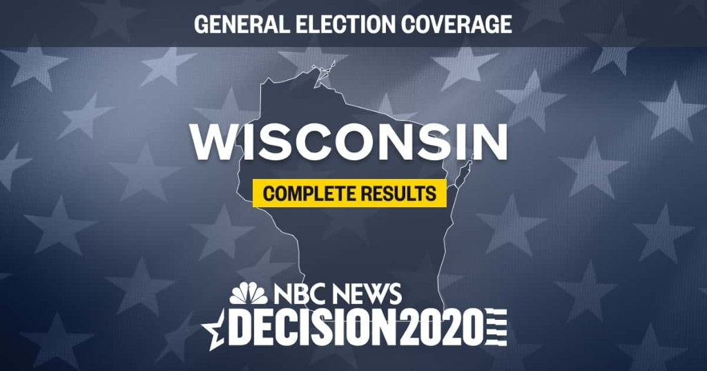 Wisconsin election results 2020: Live results by county